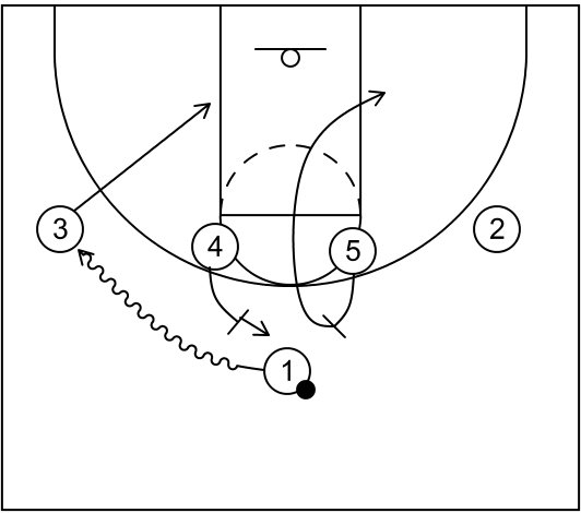 1 4 High Quick Hitters