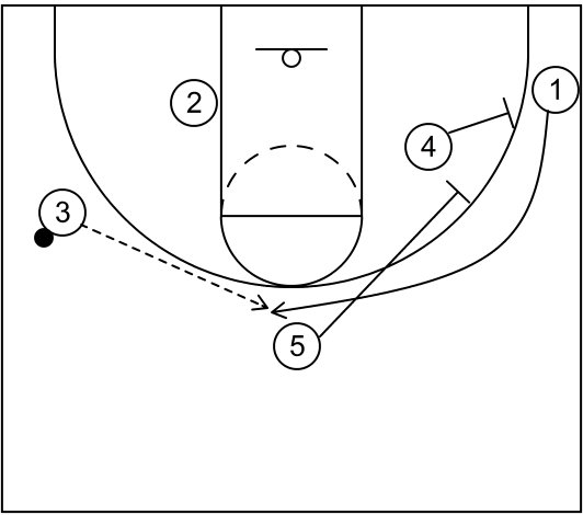 1 4 High Basketball Plays For Shooters