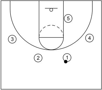 Coaching the Princeton Offense